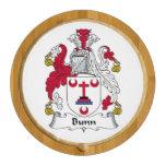Escudo de la familia de Bunn