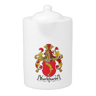 Escudo de la familia de Burkhardt