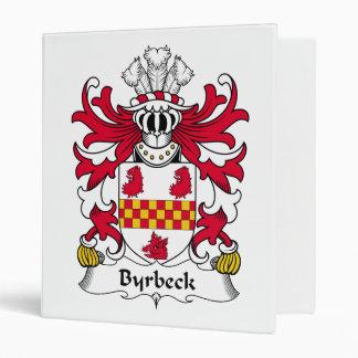 Escudo de la familia de Byrbeck