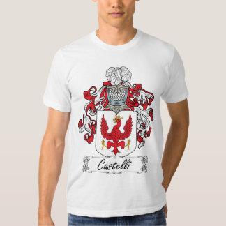 Escudo de la familia de Castelli Polera