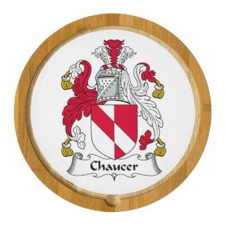 Escudo de la familia de Chaucer