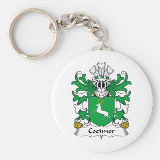 Escudo de la familia de Coetmor Llavero Personalizado