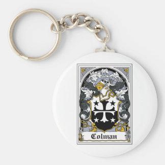 Escudo de la familia de Colman Llavero
