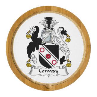 Escudo de la familia de Conway