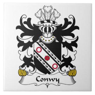 Escudo de la familia de Conwy Tejas