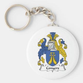 Escudo de la familia de Conyers Llavero