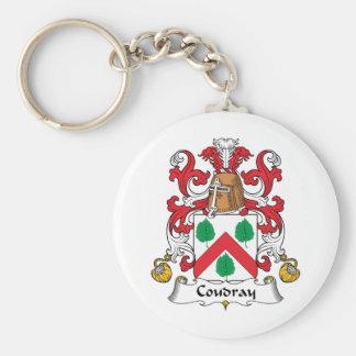 Escudo de la familia de Coudray Llavero Redondo Tipo Pin