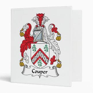 Escudo de la familia de Couper