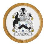 Escudo de la familia de Coventry