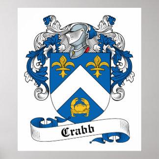 Escudo de la familia de Crabb Póster