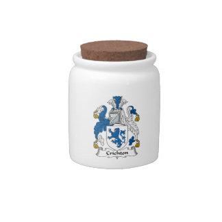 Escudo de la familia de Crichton Platos Para Caramelos
