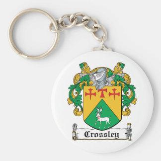 Escudo de la familia de Crossley Llavero
