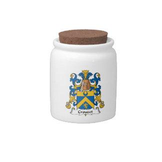 Escudo de la familia de Crouzet Platos Para Caramelos