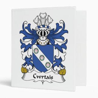 Escudo de la familia de Cwrtais