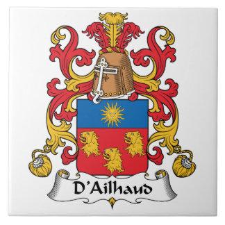 Escudo de la familia de D Ailhaud Teja Cerámica