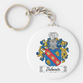 Escudo de la familia de Dalmonte Llavero Redondo Tipo Pin