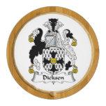 Escudo de la familia de Dicksen