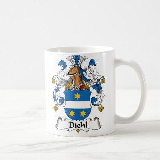 Escudo de la familia de Diehl Tazas De Café