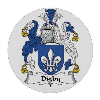 Escudo de la familia de Digby Juego De Fichas De Póquer