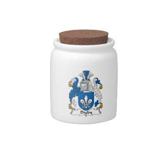 Escudo de la familia de Digby Platos Para Caramelos