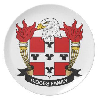 Escudo de la familia de Digges Plato De Cena