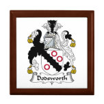 Escudo de la familia de Dodsworth Caja De Joyas