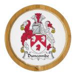 Escudo de la familia de Duncombe