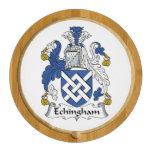 Escudo de la familia de Echingham