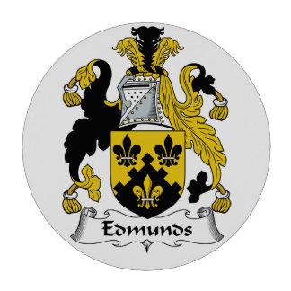 Escudo de la familia de Edmunds Juego De Fichas De Póquer