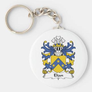 Escudo de la familia de Elian Llavero Redondo Tipo Pin