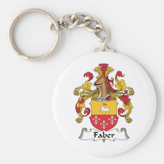 Escudo de la familia de Faber Llavero