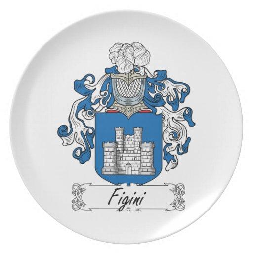 Escudo de la familia de Figini Plato De Cena