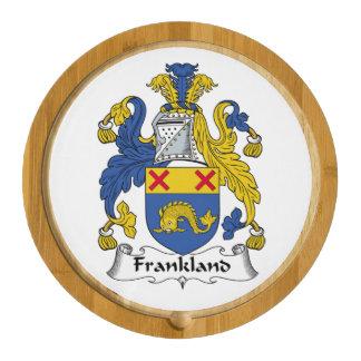 Escudo de la familia de Frankland