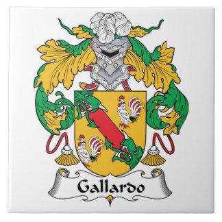 Escudo de la familia de Gallardo Teja