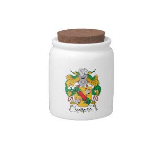 Escudo de la familia de Gallardo Platos Para Caramelos