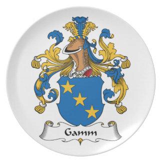 Escudo de la familia de Gamm Plato