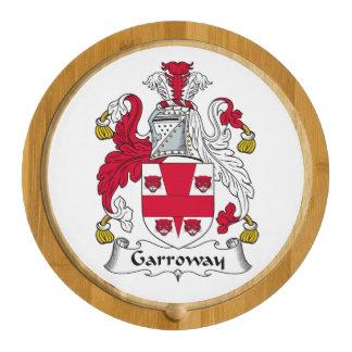 Escudo de la familia de Garroway