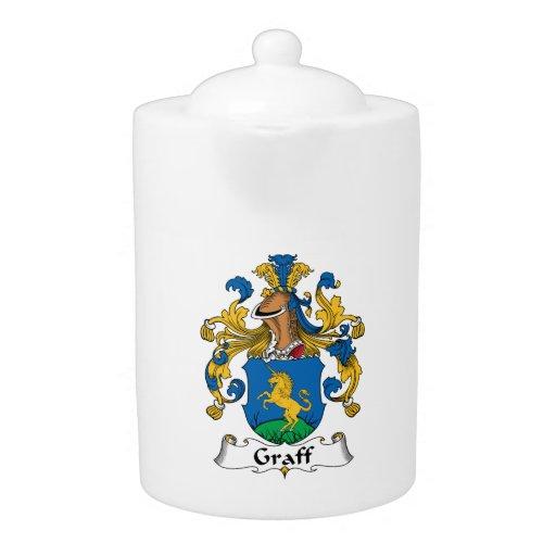 Escudo de la familia de Graff
