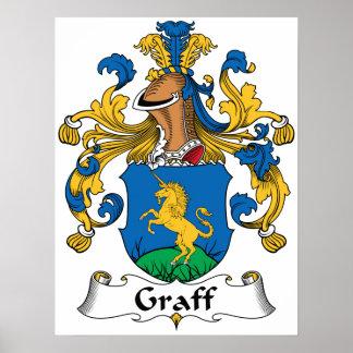 Escudo de la familia de Graff Póster