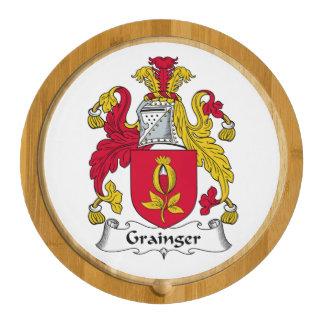 Escudo de la familia de Grainger