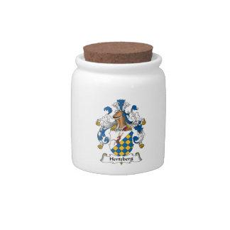 Escudo de la familia de Hertzberg Platos Para Caramelos