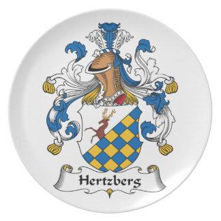 Escudo de la familia de Hertzberg Plato De Cena
