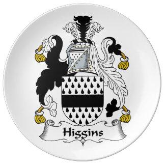Escudo de la familia de Higgins Platos De Cerámica