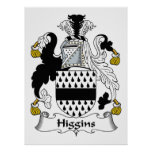 Escudo de la familia de Higgins Posters