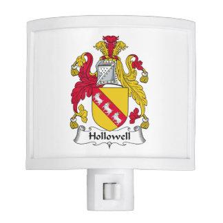 Escudo de la familia de Hollowell