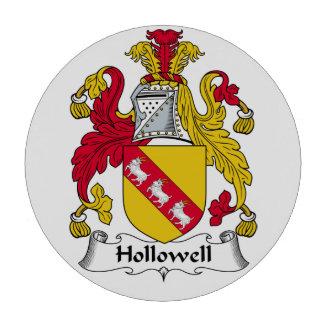 Escudo de la familia de Hollowell Juego De Fichas De Póquer