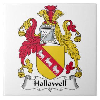 Escudo de la familia de Hollowell Teja Ceramica