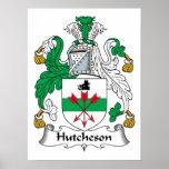 Escudo de la familia de Hutcheson Poster