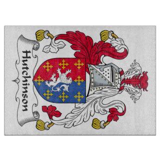 Escudo de la familia de Hutchinson Tablas De Cortar