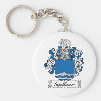Escudo de la familia de Impellizzeri Llavero Personalizado